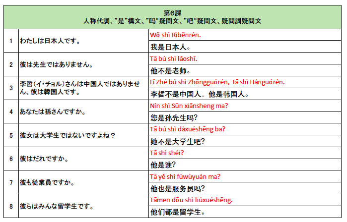 f:id:language-runner:20210217122231p:plain