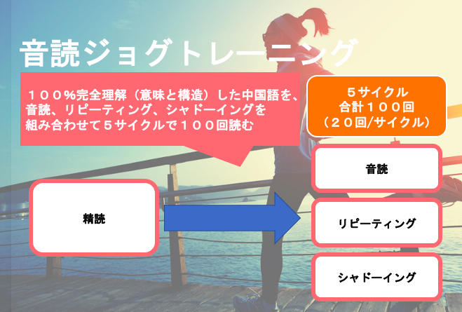 f:id:language-runner:20210430222219p:plain