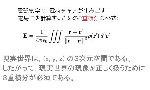 大学1年生で学ぶ数学「解析学・微積分」の要点まとめ,勉強法の解説 ...