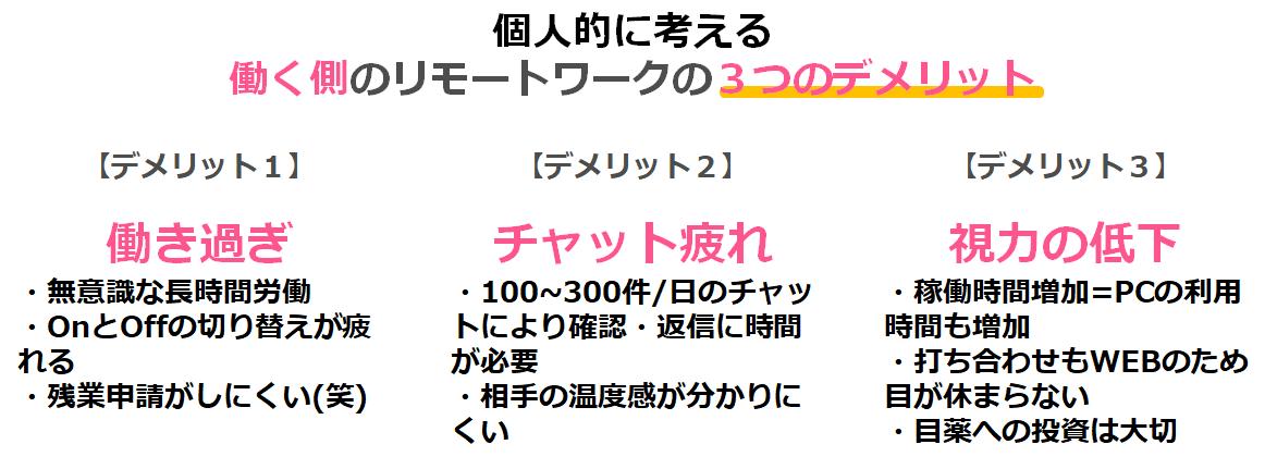 f:id:lapislazuri33:20200504174636p:plain