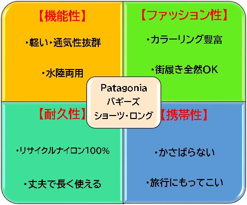 f:id:larkkun:20200520022818p:plain