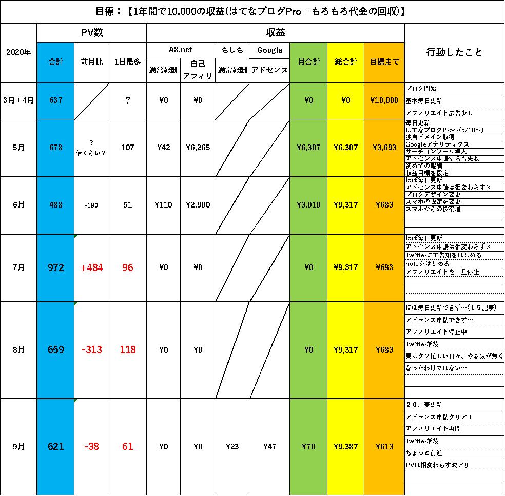 f:id:larkkun:20200930222549p:plain