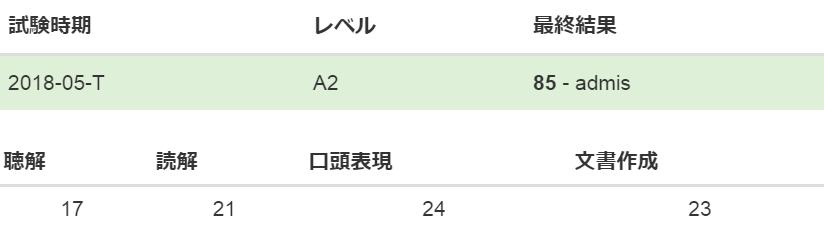 f:id:larvas49:20180626120221p:plain