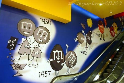 M&M'sキャラクター