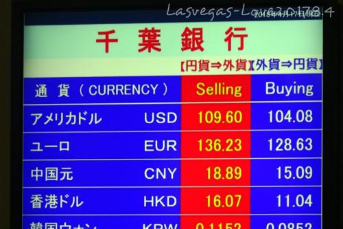 ドル レート