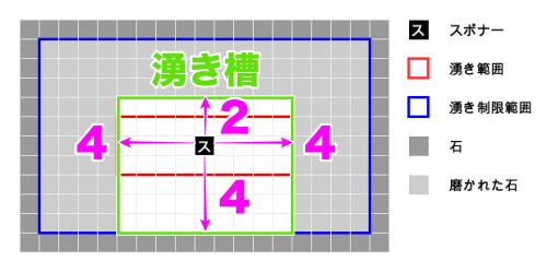 f:id:laterraing:20200119182019p:plain