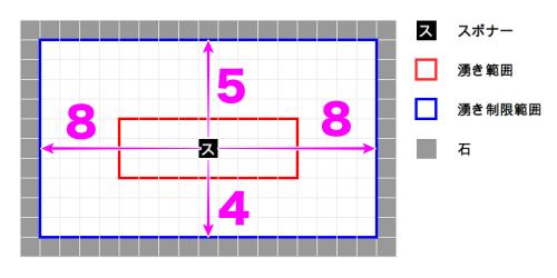 f:id:laterraing:20200120210204p:plain