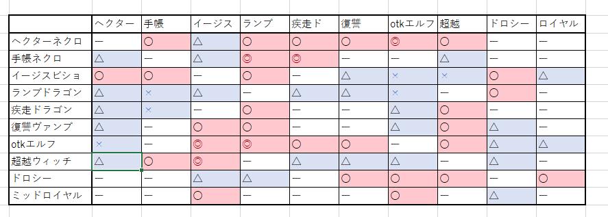 f:id:latikuchi:20170530224237p:plain