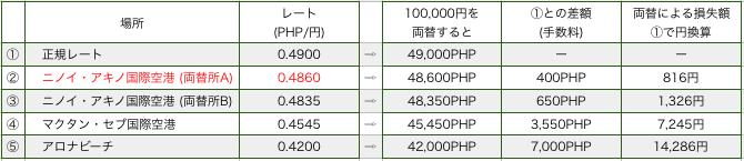 f:id:launcher567:20190829232828p:plain