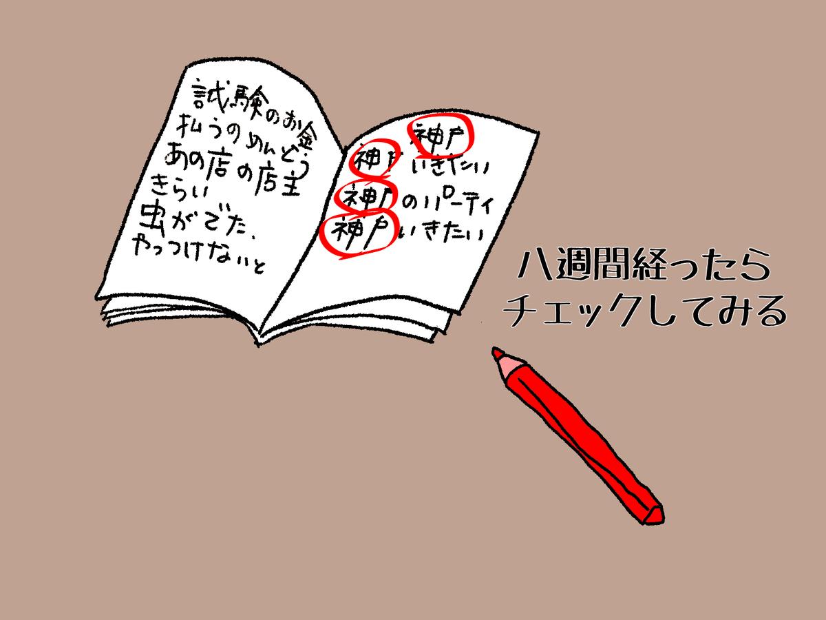 モーニングページ