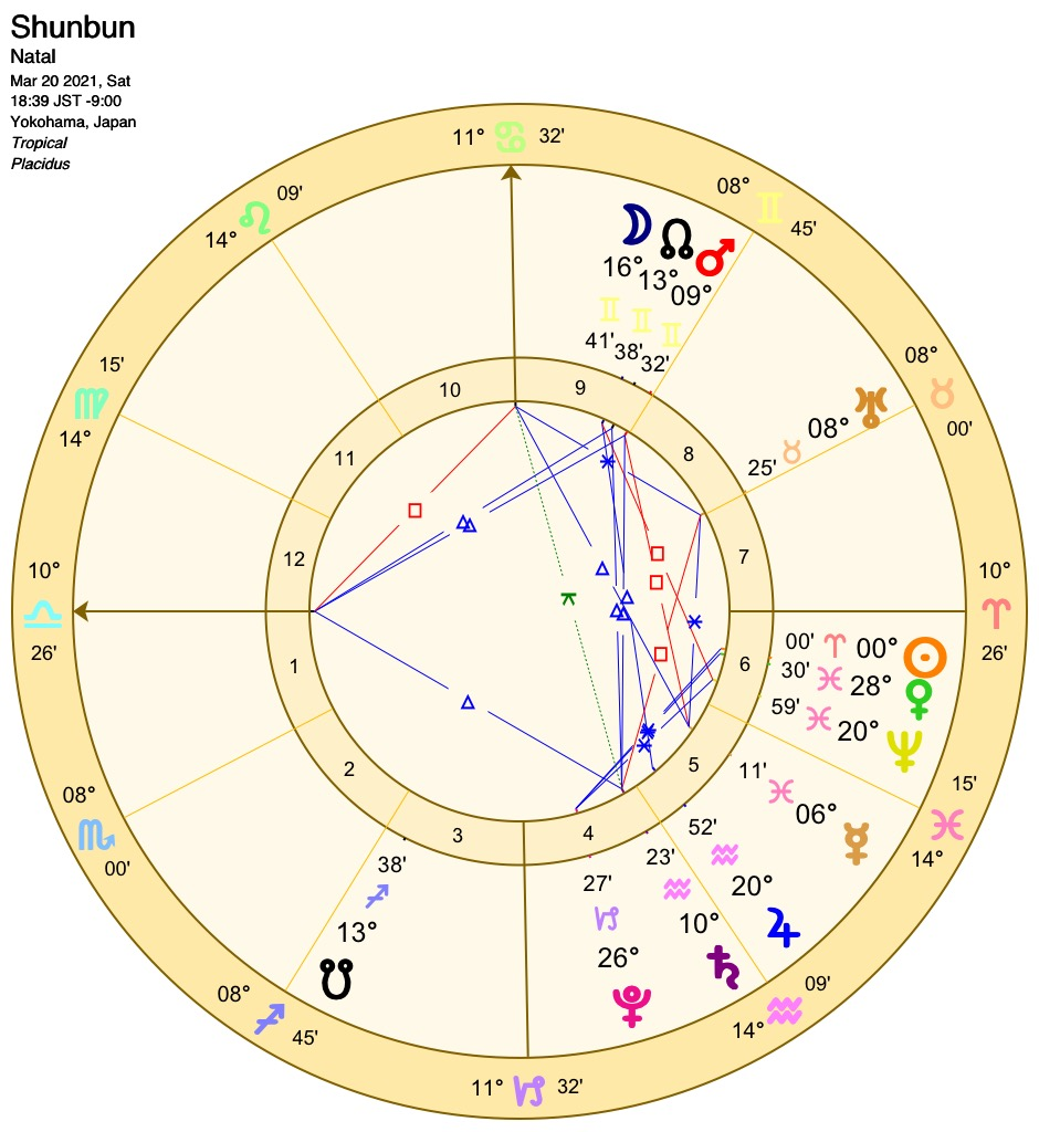 f:id:lavendersan:20210319183154j:plain