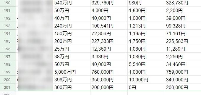 サイト売買事例の収集