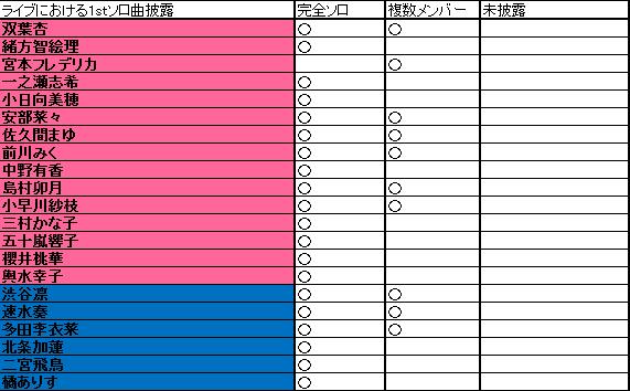 f:id:lbannen01:20170110133018p:plain