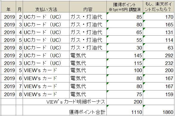 f:id:leaf787:20190921120202p:plain