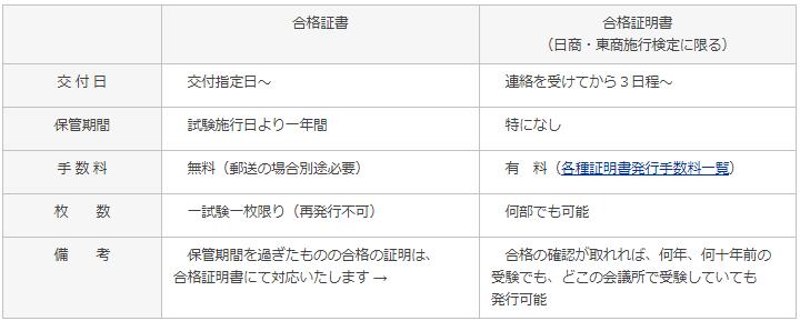 f:id:leaf787:20200528155018p:plain