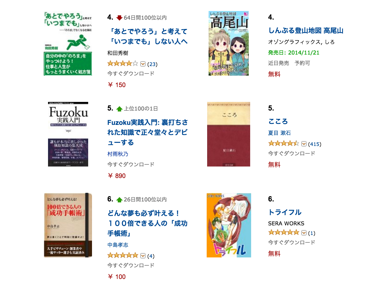 Kindle本ベストセラーランキング有料トップ100