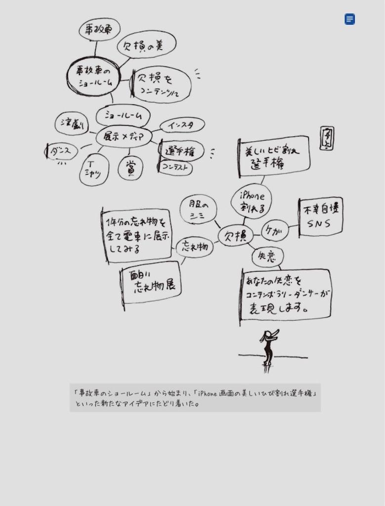 f:id:lee578:20170125234535j:image