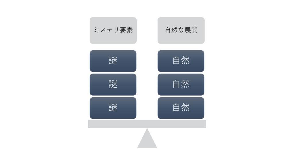 f:id:lee578:20171226154217j:plain