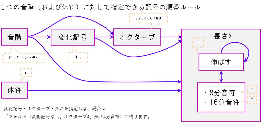 f:id:leechmonger:20210806134024p:plain
