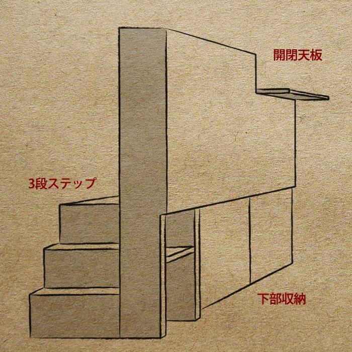 ワークスペース立体図