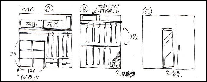 WIC要望図1