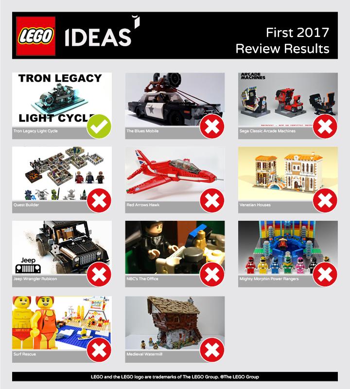 f:id:legoblog-beta:20171130004616p:plain