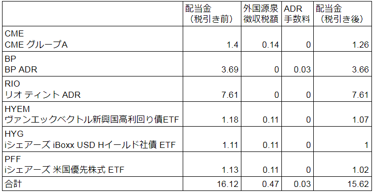 f:id:legoblog-beta:20181002233416p:plain
