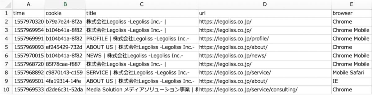 f:id:legoliss:20210713163222p:plain