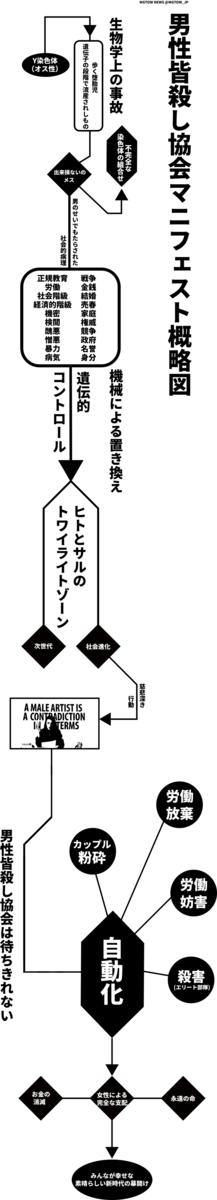 f:id:lein4921:20200522194403p:plain