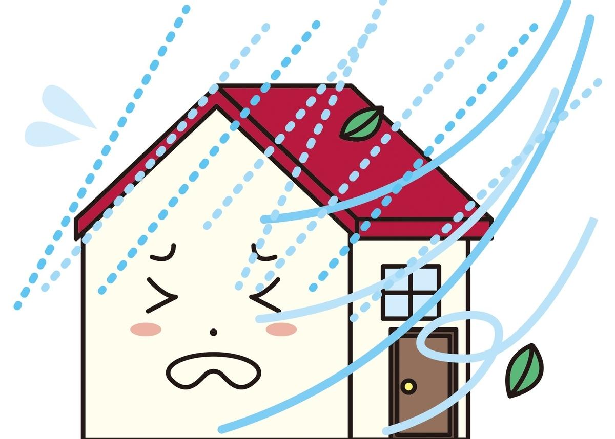 屋外の点検と補強