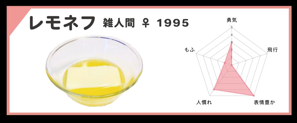 f:id:lemonef:20200615164243p:plain