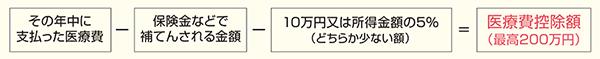 f:id:lemonty39:20210823073852p:plain