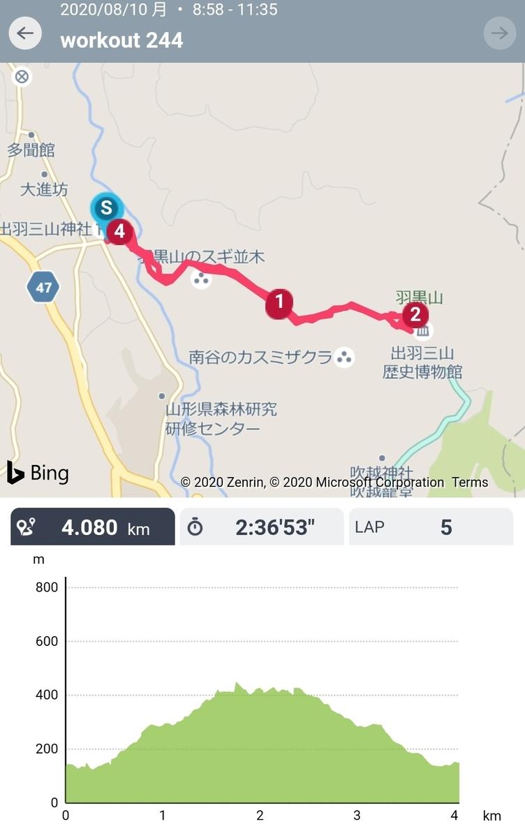 山形県鶴岡市 出羽三山神社 石段 所要時間 距離