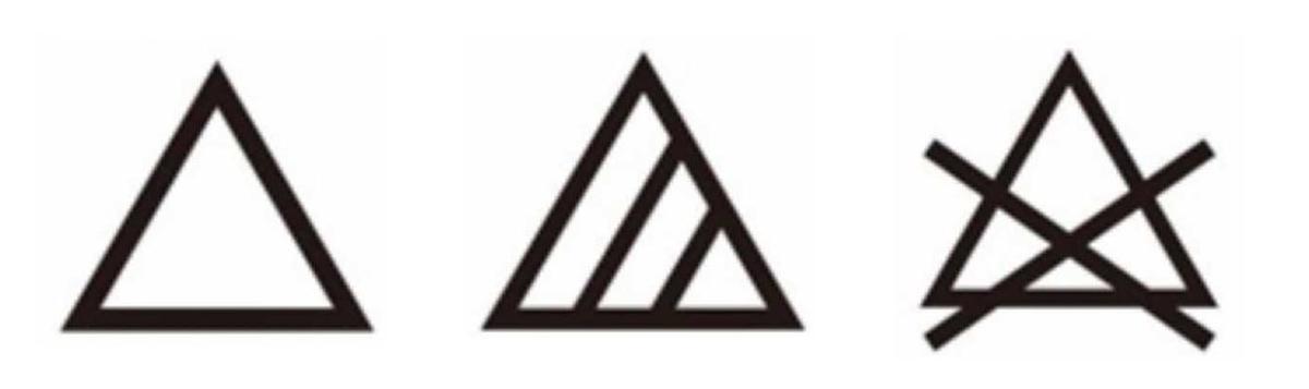 新洗濯表示(漂白処理の記号)三角で表されています