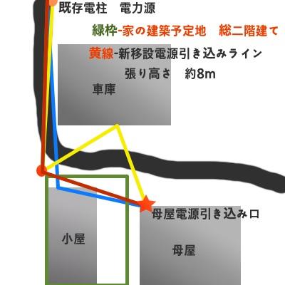 f:id:leon1248:20160505201207j:plain