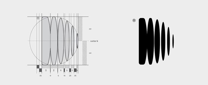 ミニマリストのロゴデザインスタイル5のトレンド