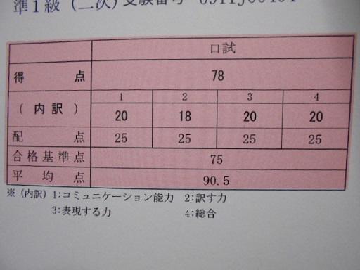 F:ID:lernask:20170515183556j:平野