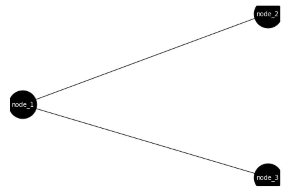 f:id:letitride:20200716111800p:plain:w400