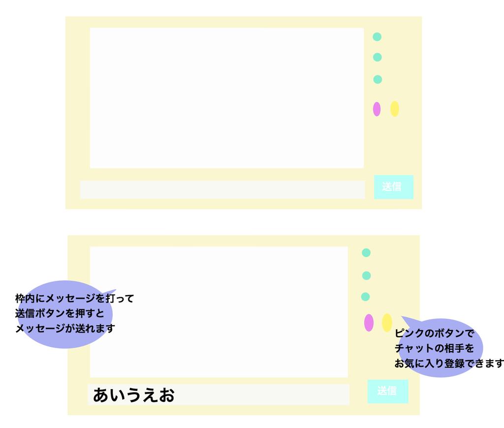 チャット画面が2パターンあって、吹き出しで説明がないものとあるもの