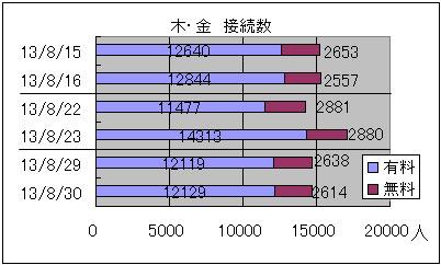 f:id:lettuce_chan:20130910110002j:image