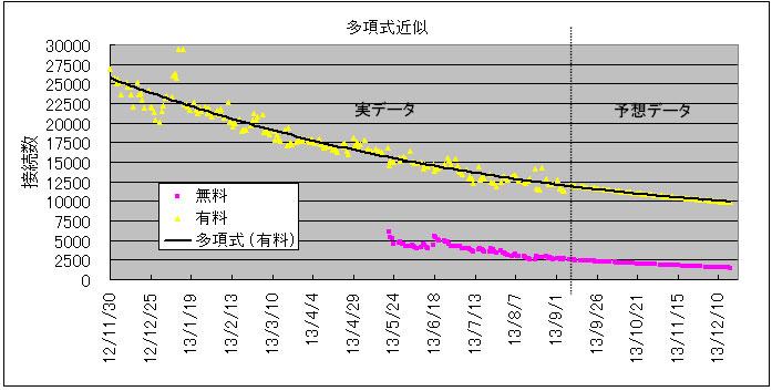f:id:lettuce_chan:20130910123950j:image:w480