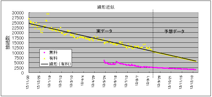 f:id:lettuce_chan:20130910123951j:image:w480