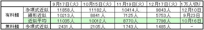 f:id:lettuce_chan:20130910124341j:image:w480