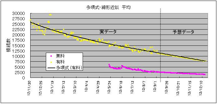f:id:lettuce_chan:20130910125602j:image:w480