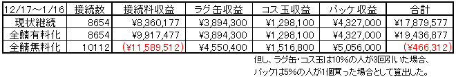 f:id:lettuce_chan:20130910155744j:image:w480