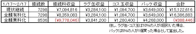 f:id:lettuce_chan:20130910160332j:image:w480