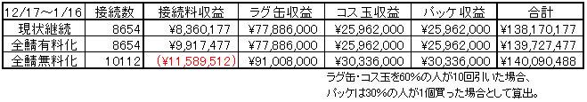 f:id:lettuce_chan:20130910160612j:image:w480