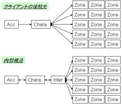 f:id:lettuce_chan:20130913144513j:image:w360