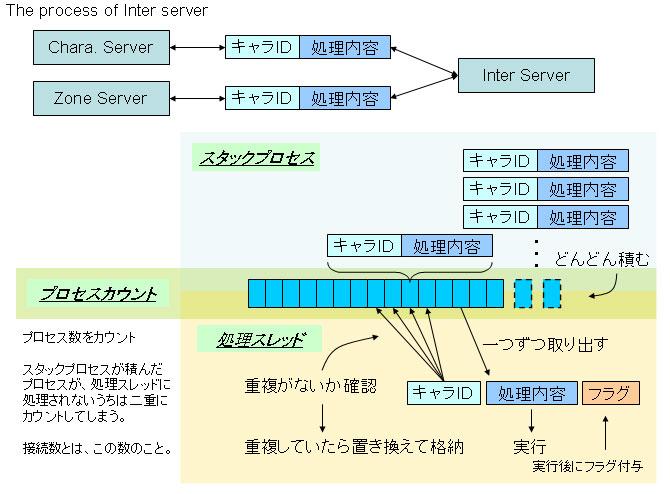 f:id:lettuce_chan:20130913144616j:image:w480