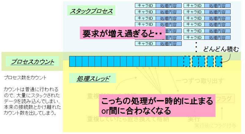 f:id:lettuce_chan:20130913193842j:image:w480